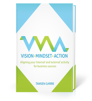 Visual - Mindset - Action